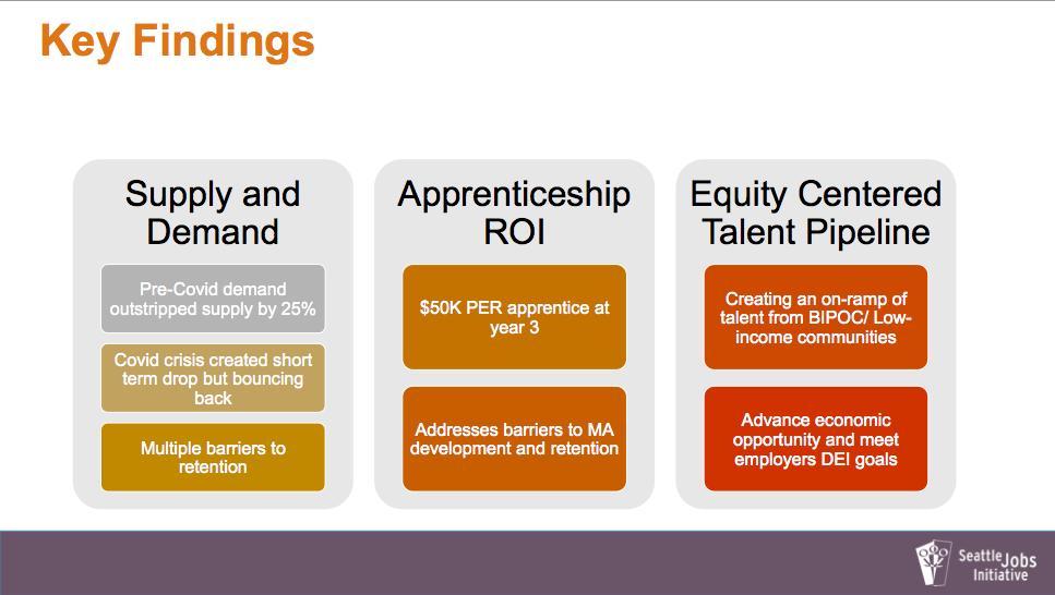 Key Findings of SJI's research on apprenticeship
